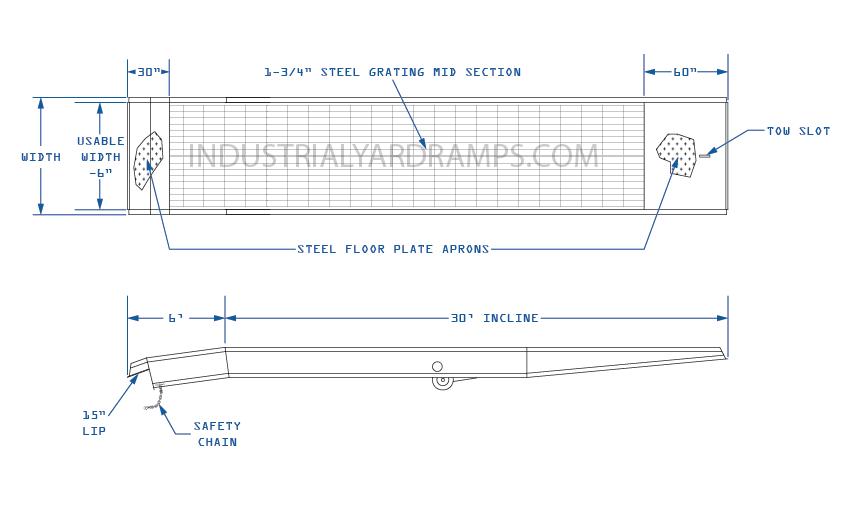 Yard ramp capacity